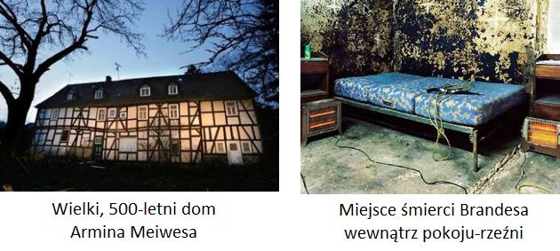 Dom i pokój-rzeźnia Armina Meiwesa